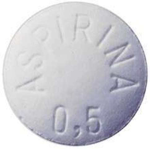 invencion de la aspirina