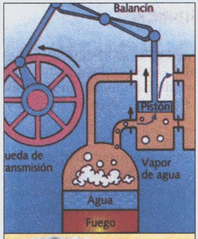 La maquina de vapor: