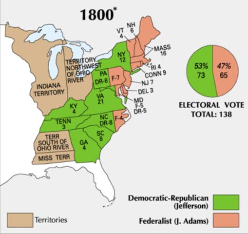 Election/Revolution of 1800