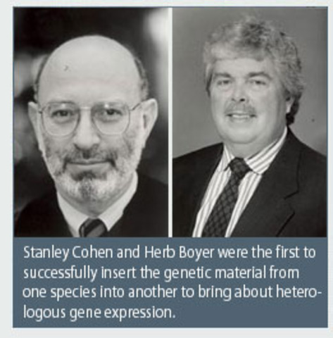 Recombinant DNA is first constructed by Cohen and Boyer.
