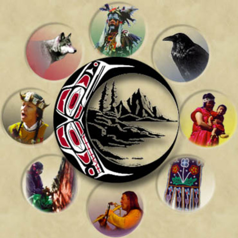 Yukon First Nations are Relocated