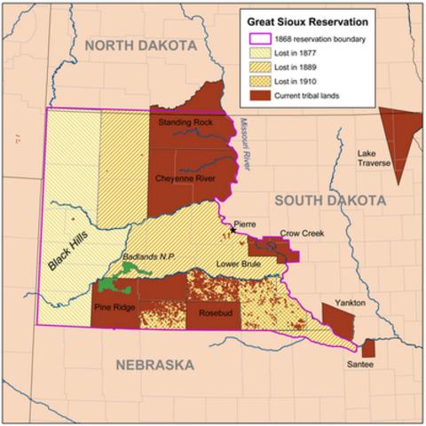 Reservation Split