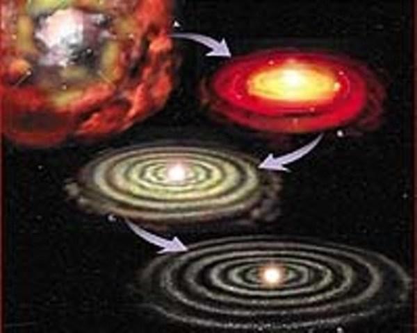 Formation of Solar System (5 BYA)