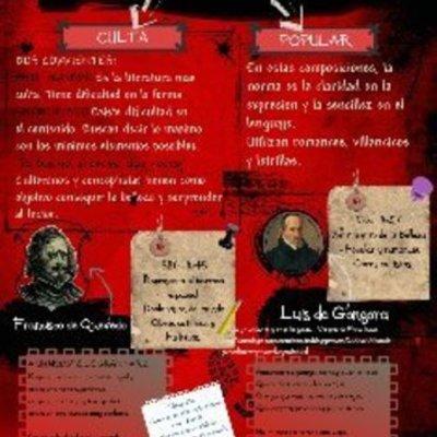 La poesia barroca-Josu Romero timeline