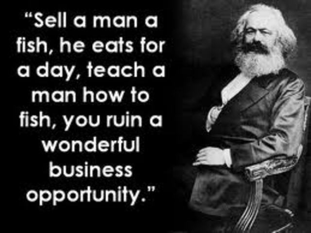 Karl Marx books and quotes timeline | Timetoast timelines
