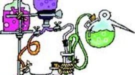Organic Chemistry timeline
