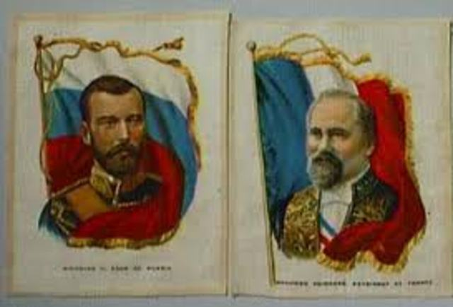 Firma de la Entente franco-rusa