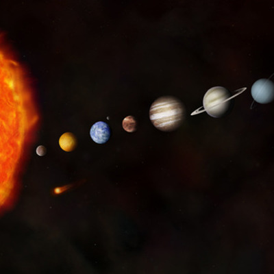 Discoveries of the Solar Systems timeline