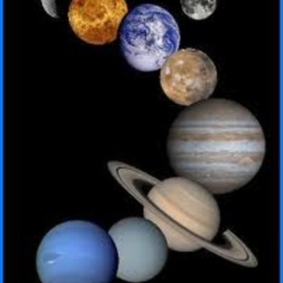 Discoveries of the Solar System timeline