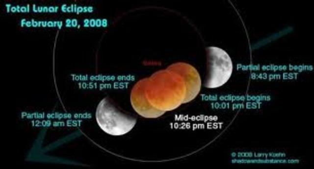 astronomia despues del ecipse