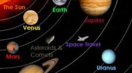 History of the Solar System  timeline