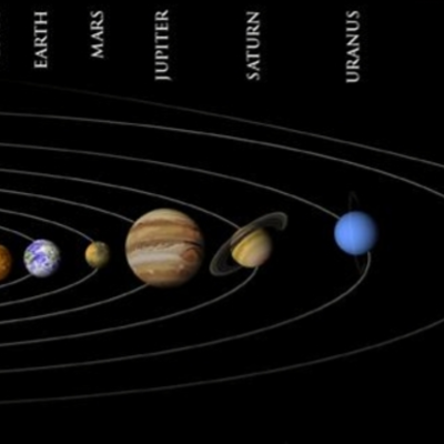 Discovery Of The Solar System timeline