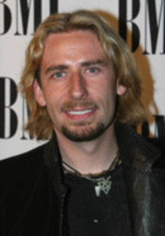"Best Rock song ""How you Remind me"" By Nickelback"