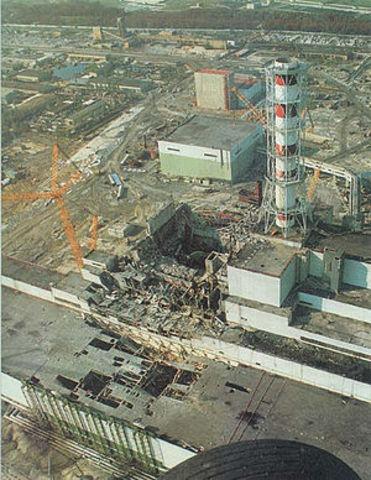 Chernobyl Meltdown