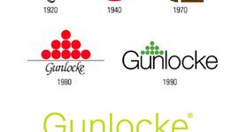 Gunlocke History timeline