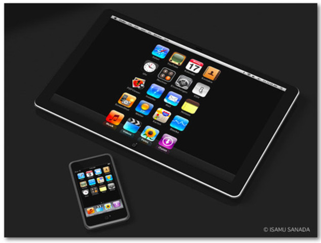 Touch Screen Technolgy