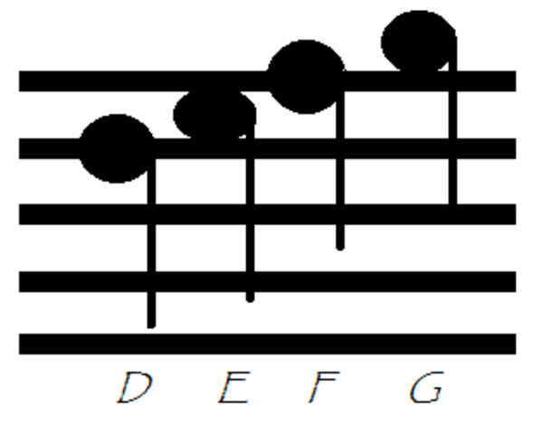 The notes D-G