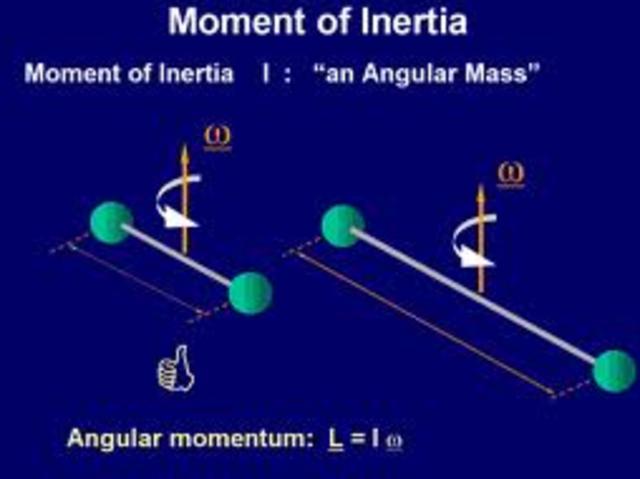 Galileo discovers inertia