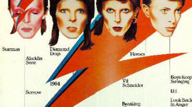David Bowie to Ziggy Stardust timeline