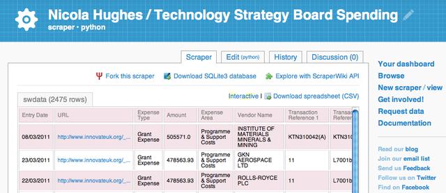 Scraper: Technology Strategy Board Spending