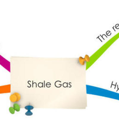 Shale Gas Situation in France timeline