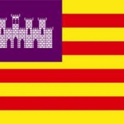 Mallorca al llarg de la història (d.C.) timeline