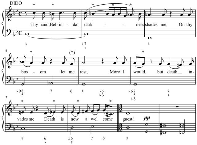 Figured Bass / Thoroughbass / Basso Continuio
