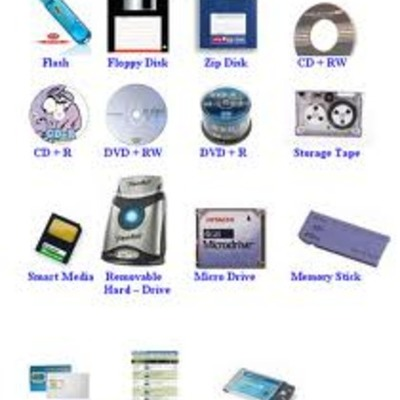 History of Storage Devices timeline