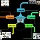 Mapa mental de las generaciones del computador carlos guerra 321154 t0