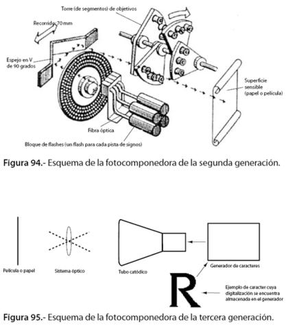 Fotocomposición como técnica