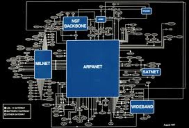 Bob Kahn hace una demostración de ARPANET con 40 máquinasconectadas y causa sensación.