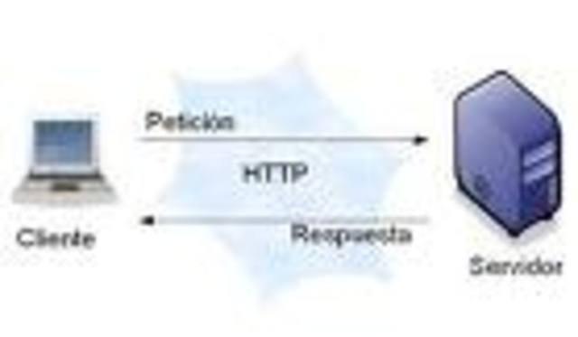 Arpanet y el protocolo TCP/IP