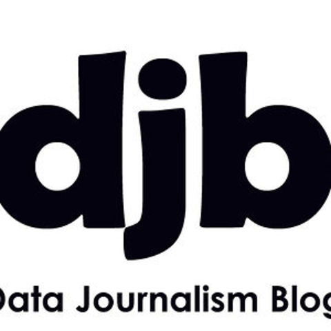 Post: Journalism - To Learn, to Teach, to Know