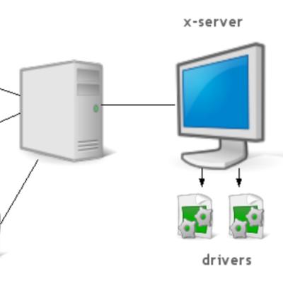 SYSTEM OPERATION  timeline