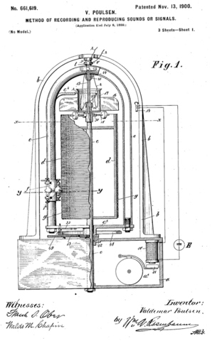 Valdemar Poulson Invents Magnetic Wire Sound Recording.