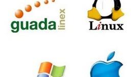 Sistemas Operativos I: Antecedentes timeline