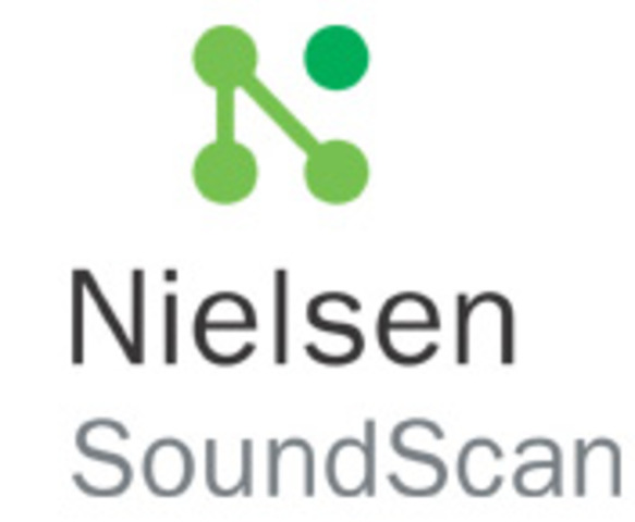 "The ""SoundScan"" barcode tracking system of reporting music"