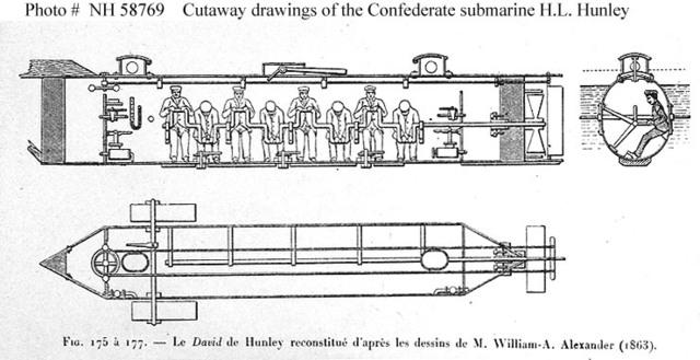 Secrets of a Civil War Submarine timeline   Timetoast timelines