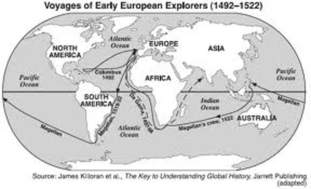 Age Of Exploration And Discovery: European Exploration Timeline