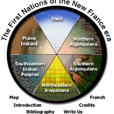First Nations and New France timeline