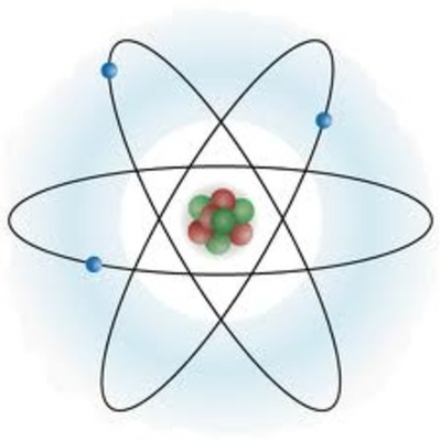 History of an Atom timeline