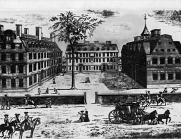 Colonial America Ideals 1600 1755 Timeline Timetoast