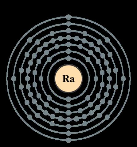 Marie Curie isolated radium