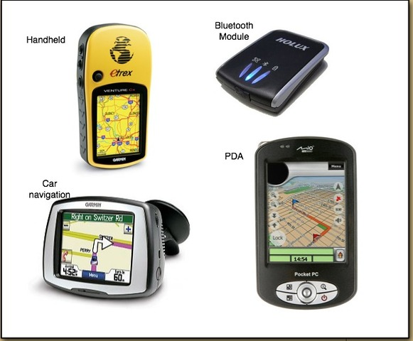 GPS devices are created