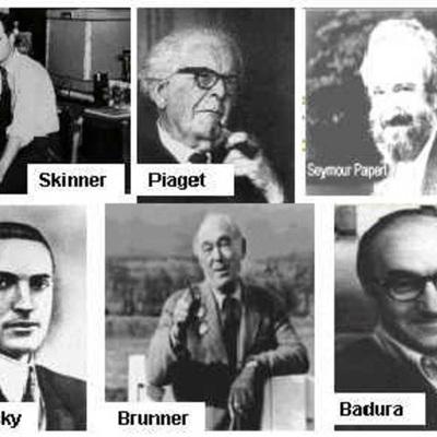 Προσωπικότητες Θεωριών μάθησης timeline