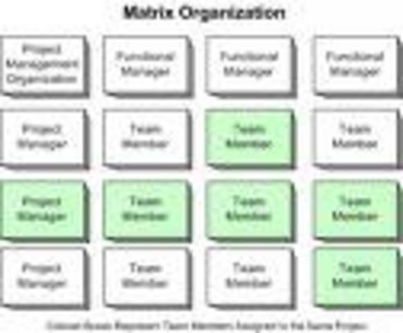 Work - Matrix - 1970- 2000