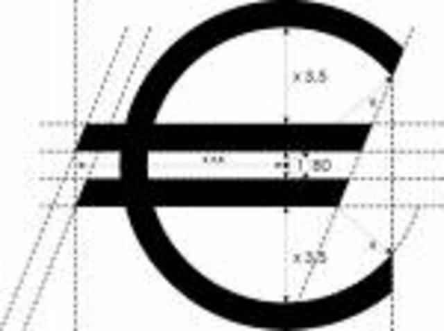 Economics - Global Economy
