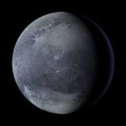 Pluto- Not a Planet