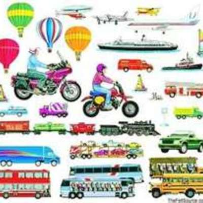 Past and Present forms of Transportation timeline