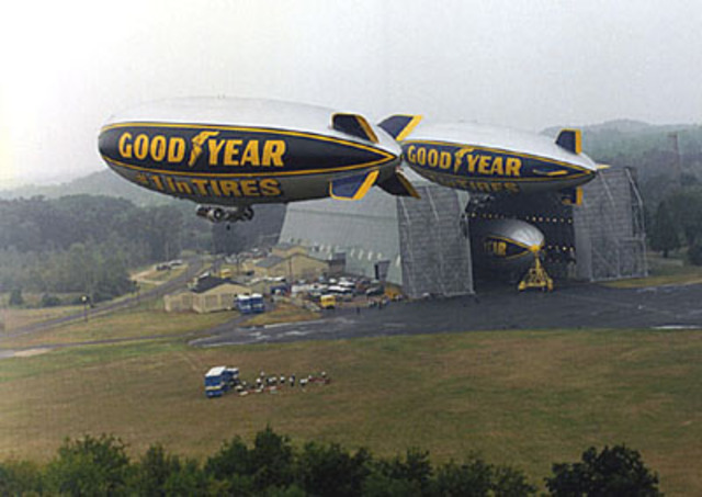 Invention of Blimps